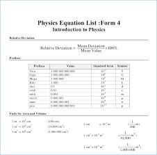 grade 12 physics kinematics equations tessshlo