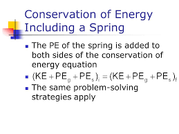 23 conservation of energy including a spring the pe of the spring is added to both sides of the conservation of energy equation the same problem solving