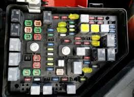 marvellous 2017 gmc acadia fuse box contemporary best www 2007 GMC Sierra Fuse Box at 2017 Gmc Acadia Fuse Box