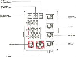 2002 toyota corolla fuse box diagram on 2002 download wirning diagrams 2014 toyota rav4 fuse box diagram at Toyota Rav4 Fuse Box