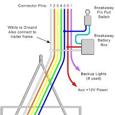trailer wiring diagram lights brakes
