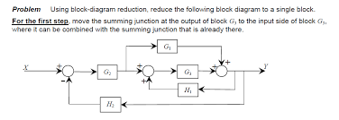 block diagram reduction problems and solutions info block diagram reduction problems and solutions wiring diagram wiring block