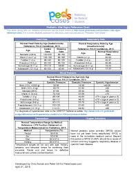 Pulse Rate And Blood Pressure Chart 63 Surprising Normal Pediatric Blood Pressure Chart