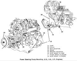 1992 gmc problems removing power steering pump diagram somewhere graphic