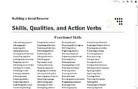 What Are Action Verbs List Action Verbs List Resume Words For Resumes Best Template Strong
