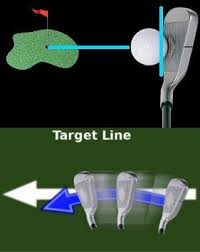 Ball Compression Chart Golf Ball Compression Vs Swing Speed
