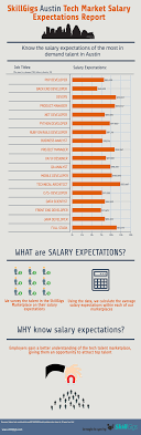 austin tech market salary expectations report skillgigs austin tech market salary expectations report
