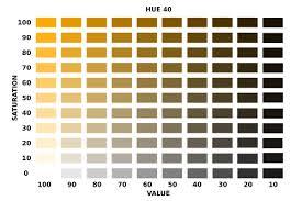 Mushroom Colours