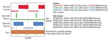 create colorful and bright led light a matrix dimmer the rgbw 500 ma led currents are pwm dimmed and phased