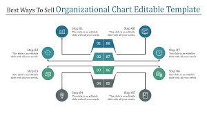 Organizational Chart Editable Template 8 Stages
