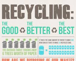 Recycling Quotes Simple List Of 48 Catchy Recycling Slogans And Great Taglines