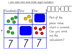 3 Digit Place Value Chart Adding Two 3 Digit Numbers Using Place Value Counters