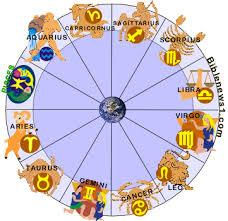 Biblical Astrology