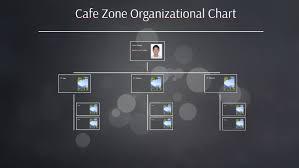 Cafe Zone Organizational Chart By Jan Ericson Castillo On Prezi