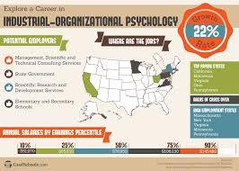 industrial psychology top organizational psychology hybrid degrees graduate programs 2019