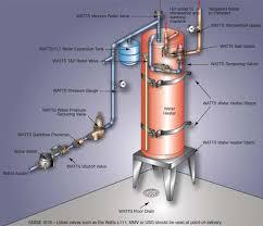 water heater vacuum breaker. Brilliant Water Click To Enlarge For Water Heater Vacuum Breaker K