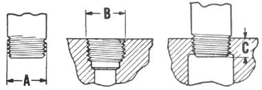 Npsm Thread Dimensions Chart Determine Pipe Thread Sizes