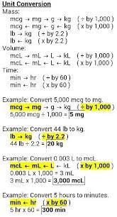 66 Math Conversion Chart For Nurses Conversion For Nurses