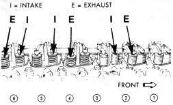 dodge engine diagram tractor repair wiring diagram 1968 dodge charging system wiring diagram further chevy 350 engine diagrams online as well dodge 360