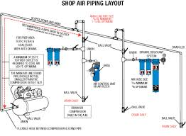 piping diagram images the wiring diagram air piping layout wiring diagram