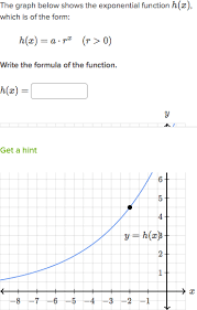 exponential functions from tables