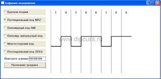 Компьютерные сети dipcurs Курсовая цифровое кодирование Потенциальный код nrz