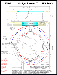 Radial Fan Blade Design Centrifugal Fan Design Calculations Xls Sante Blog