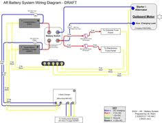 boat wiring diagram outdoors fishing pinterest boating Lund Boat Wiring Diagram after going through the re wire last year on my boat i saw the value lund boats wiring diagrams