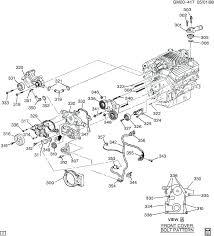 gm 3 8 engine diagram wiring diagrams gm 3 8l engine diagram wiring diagram toolbox gm 3 8 engine diagram