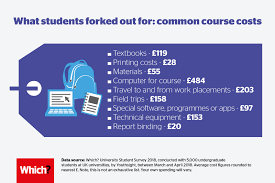 Student Finance What Parents Need To Know Which
