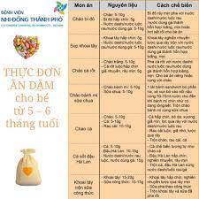 CHIA SẺ 100 THỰC ĐƠN ĂN DẶM KIỂU NHẬT... - Kho Hàng Minh An ...
