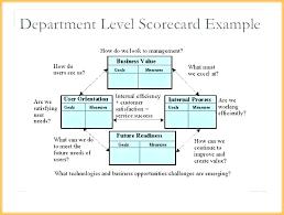 Supplier Scorecard Template Excel Supplier Performance Measurement Template Excel Davidlane Info