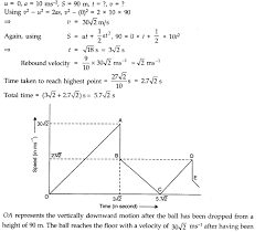 ncert solutions class 11th physics chapter 3 motion