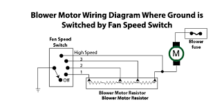 blower resistor schematic electrical drawing wiring diagram \u2022 Blower Motor Resistor Wiring blower motor doesn t work ricks free auto repair advice ricks free rh ricksfreeautorepairadvice com 2000 s10 blower motor schematic 2000 s10 blower motor