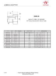 Npt Dimensions Chart China Custom Npt Male Hydraulic Fittings Manufacturers