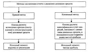 Отчет по преддипломной практике в отделе кадров организации Об утверждении Типовых правил проведения текущего