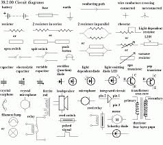 auto wiring diagram legend legend jpg Land Rover Series 3 Wiring Diagram auto wiring diagram legend diagrams symbols www automanualpartswiring regarding symbols gif wiring diagram full version land rover series 3 wiring diagram pdf