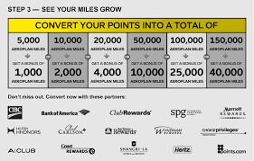 Aeroplan Rewards Redemption Chart Aeroplan Transfer Promotion Canadian Kilometers