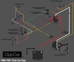 electric club car golf cart wiring diagram for ds saleexpert me 1988 club car wiring diagram at 1991 Clubcar Electric Golf Cart Wiring Diagram