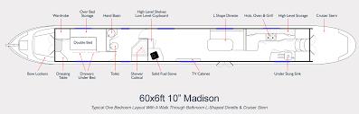 wiring diagram for narrowboat choice image wiring www kotaksurat co narrowboat 12v wiring diagram wiring diagram for narrowboat jeffdoedesign