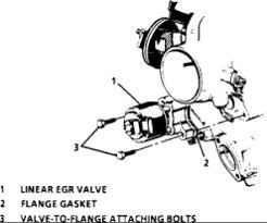 chevy 5 7 tbi engine diagram chevy image about wiring 1988 chevy 1500 truck wiring diagrams moreover 89 camaro 50 chevy engine diagram additionally chevy tbi