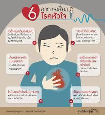 ผลการค้นหารูปภาพสำหรับ โรคหัวใจ