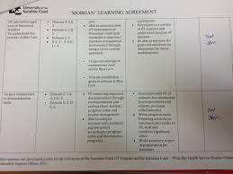 example smarta learning agreement goals siobhan walker imm goals1 imm goals 2