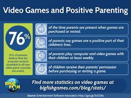 Videogame Statistics Video Game Statistics Database From Big Fish Games