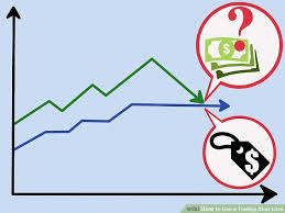 Trailing Stop On Quote Extraordinary How To Use A Trailing Stop Loss 48 Steps With Pictures