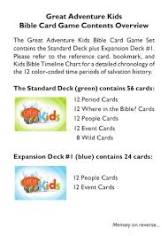 Great Adventure Kids Bible Card Game Contents Overview