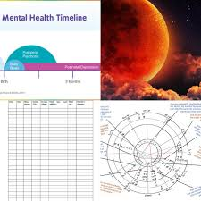 Johnny Cash Birth Chart Natal Chart Astrotheme Natal Chart
