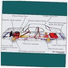 2001 honda crv fuse box diagram wonderfully fuse box honda cr v 1997 2001 honda crv fuse box diagram wonderfully fuse box honda cr v 1997 for choice honda cr v electrical diagram