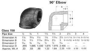 150 Lb Socket Weld Fittings 90 Degree Elbows
