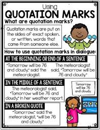 Quotation Marks Anchor Chart Grammar Posters Anchor Charts Student Sheets Parts Of